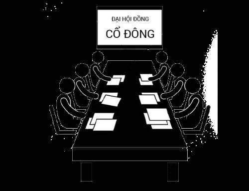 Biên bản họp và Nghị quyết ĐHĐCĐ thường niên 2017